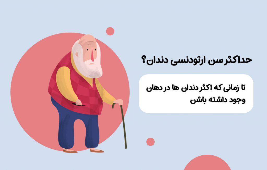 تصویر یک فرد مسن و پرسش و پاسخی درباره حداکثر سن ارتودنسی.